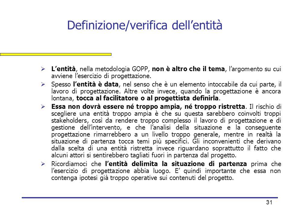 31 Definizione/verifica dell'entità  L'entità, nella metodologia GOPP, non è altro che il tema, l'argomento su cui avviene l'esercizio di progettazio