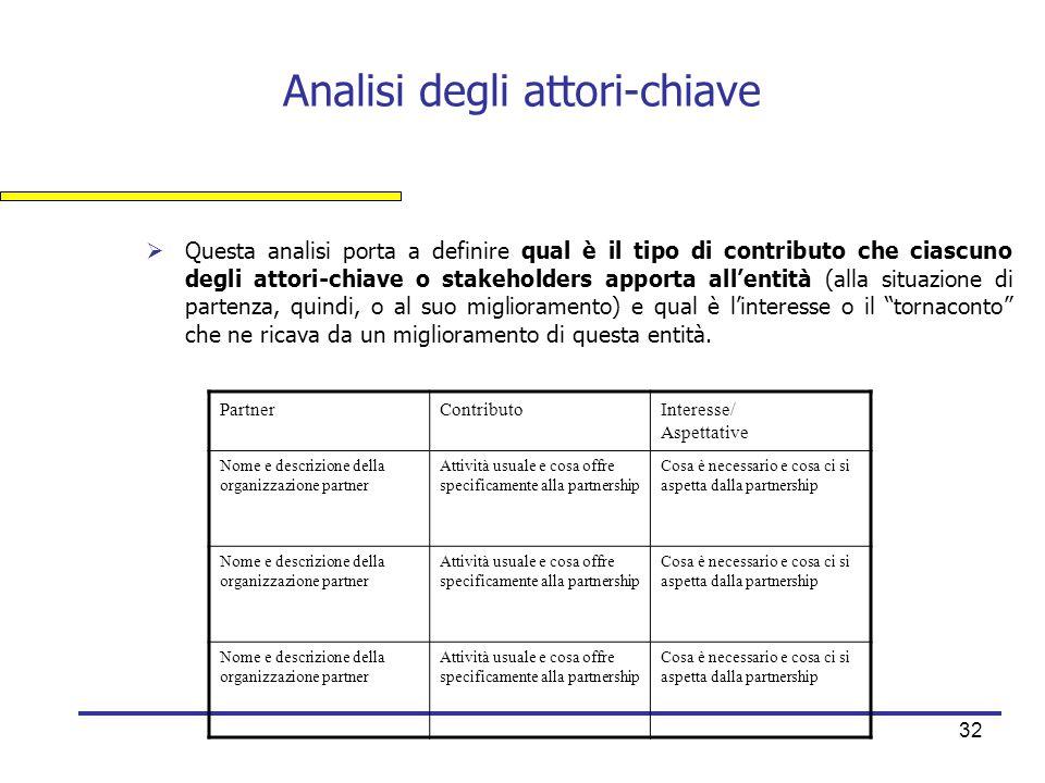 32 Analisi degli attori-chiave  Questa analisi porta a definire qual è il tipo di contributo che ciascuno degli attori-chiave o stakeholders apporta
