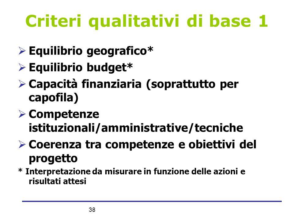 38 Criteri qualitativi di base 1  Equilibrio geografico*  Equilibrio budget*  Capacità finanziaria (soprattutto per capofila)  Competenze istituzi