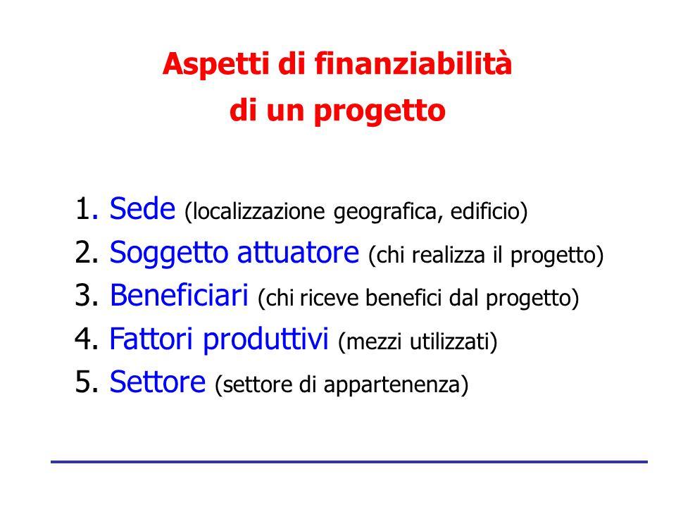 Aspetti di finanziabilità di un progetto 1. Sede (localizzazione geografica, edificio) 2. Soggetto attuatore (chi realizza il progetto) 3. Beneficiari