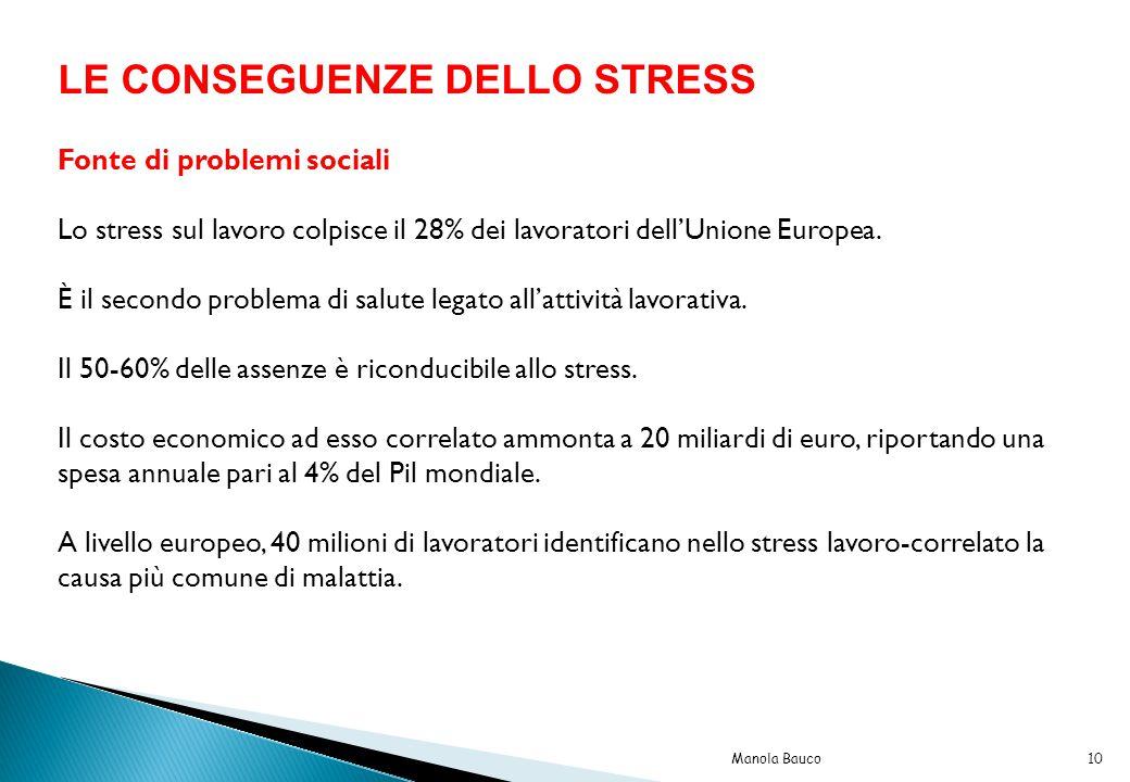 Fonte di problemi sociali Lo stress sul lavoro colpisce il 28% dei lavoratori dell'Unione Europea.