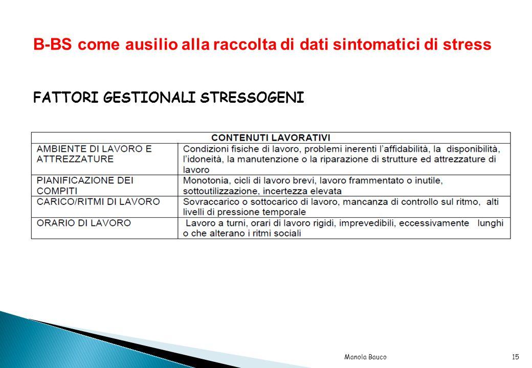 B-BS come ausilio alla raccolta di dati sintomatici di stress FATTORI GESTIONALI STRESSOGENI 15Manola Bauco