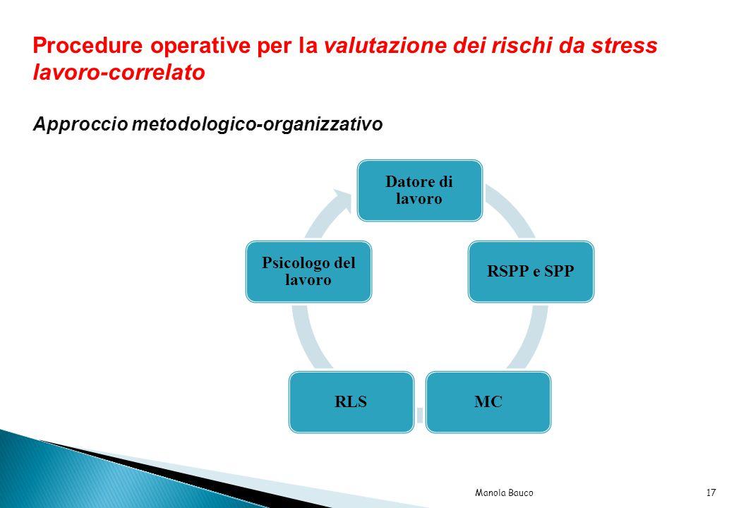 Datore di lavoro RSPP e SPPMCRLS Psicologo del lavoro Procedure operative per la valutazione dei rischi da stress lavoro-correlato Approccio metodologico-organizzativo 17Manola Bauco
