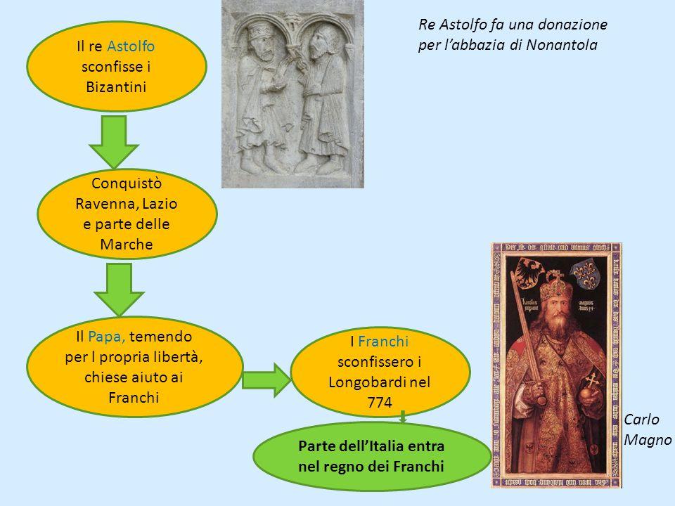 Il re Astolfo sconfisse i Bizantini Conquistò Ravenna, Lazio e parte delle Marche Il Papa, temendo per l propria libertà, chiese aiuto ai Franchi I Franchi sconfissero i Longobardi nel 774 Re Astolfo fa una donazione per l'abbazia di Nonantola Carlo Magno Parte dell'Italia entra nel regno dei Franchi