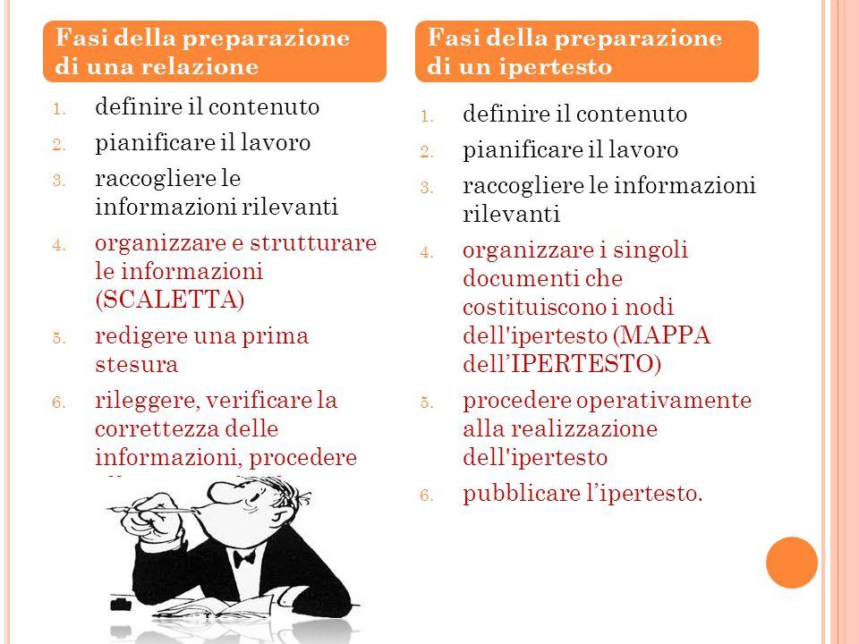 1. definire il contenuto 2. pianificare il lavoro 3. raccogliere le informazioni rilevanti 4. organizzare e strutturare le informazioni (SCALETTA) 5.