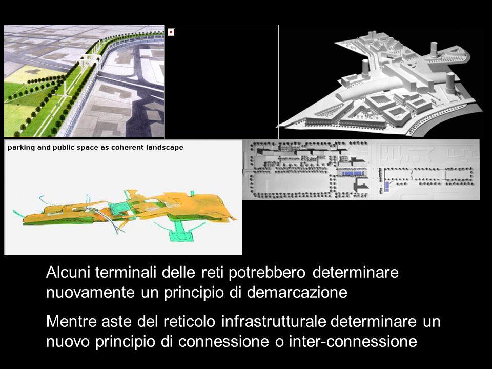 Alcuni terminali delle reti potrebbero determinare nuovamente un principio di demarcazione Mentre aste del reticolo infrastrutturale determinare un nuovo principio di connessione o inter-connessione