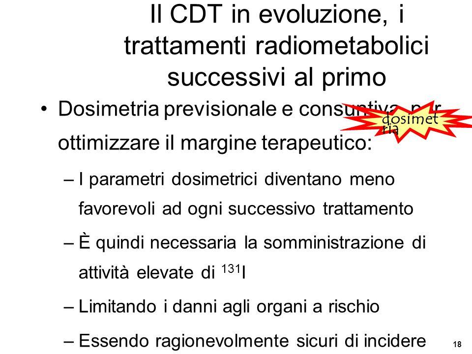 18 Il CDT in evoluzione, i trattamenti radiometabolici successivi al primo •Dosimetria previsionale e consuntiva, per ottimizzare il margine terapeuti
