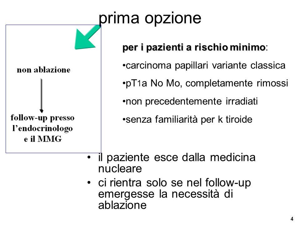 4 prima opzione •il paziente esce dalla medicina nucleare •ci rientra solo se nel follow-up emergesse la necessità di ablazione per i pazienti a risch