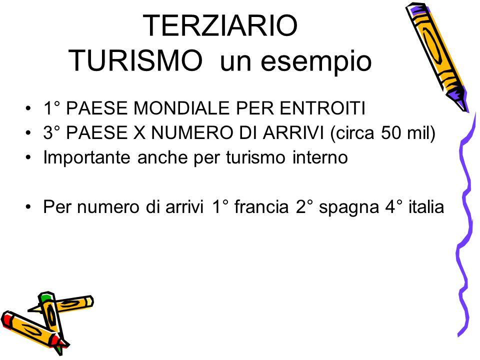 TERZIARIO TURISMO un esempio •1° PAESE MONDIALE PER ENTROITI •3° PAESE X NUMERO DI ARRIVI (circa 50 mil) •Importante anche per turismo interno •Per nu