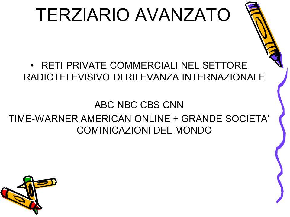 TERZIARIO AVANZATO •RETI PRIVATE COMMERCIALI NEL SETTORE RADIOTELEVISIVO DI RILEVANZA INTERNAZIONALE ABC NBC CBS CNN TIME-WARNER AMERICAN ONLINE + GRA
