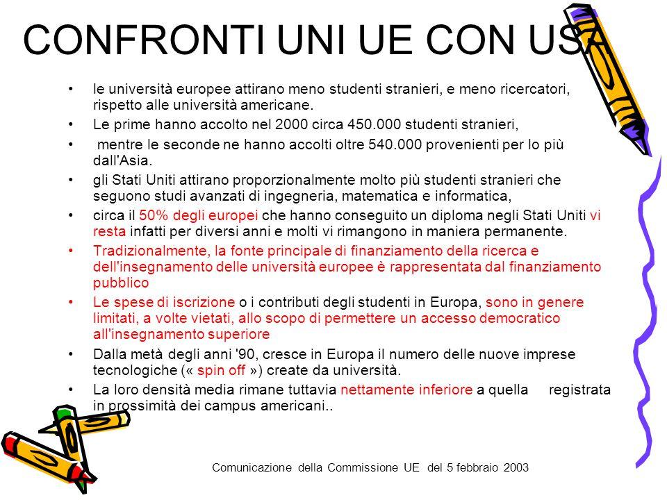 CONFRONTI UNI UE CON USA •le università europee attirano meno studenti stranieri, e meno ricercatori, rispetto alle università americane. •Le prime ha