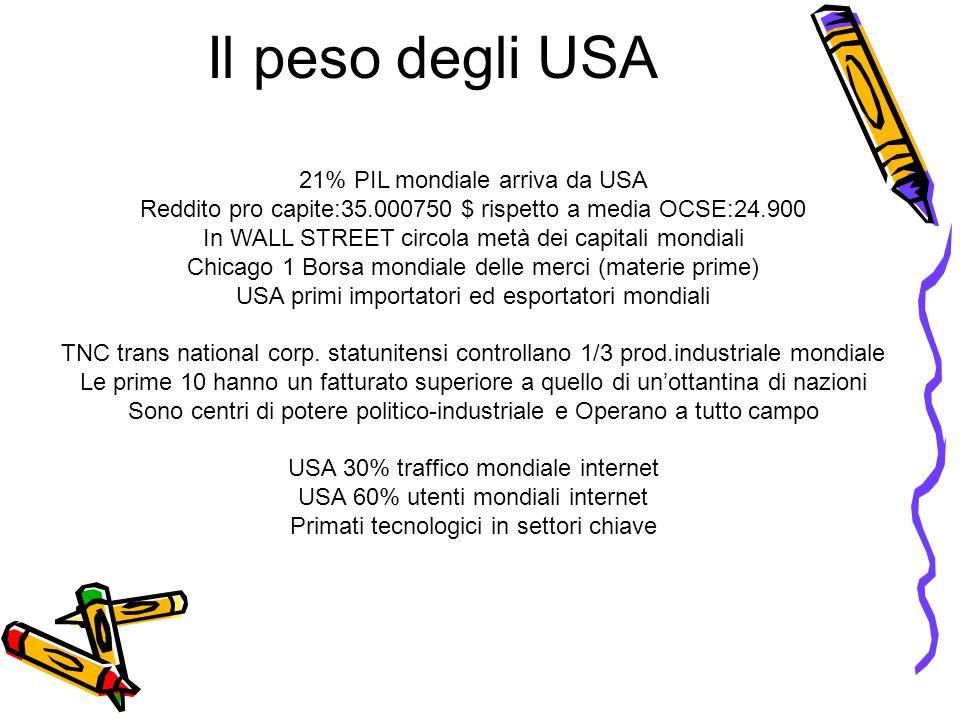 Il peso degli USA 21% PIL mondiale arriva da USA Reddito pro capite:35.000750 $ rispetto a media OCSE:24.900 In WALL STREET circola metà dei capitali