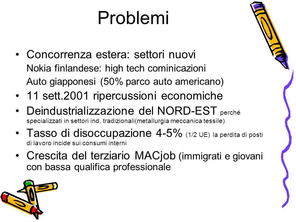 % Settori economici settore% Pop attiva PIL % AGRICOLTURA22 INDUSTRIA2223 TERZIARIO7675