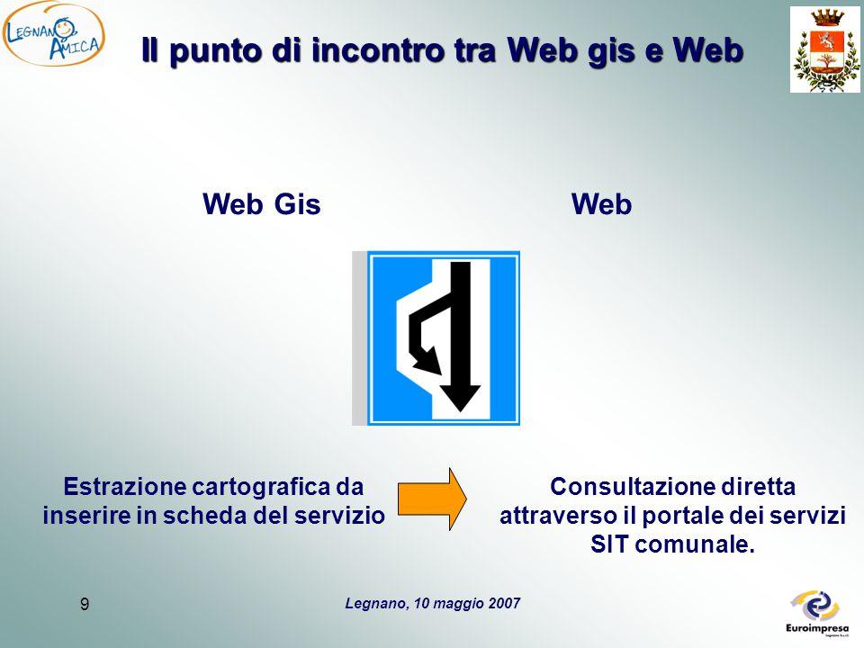 Legnano, 10 maggio 2007 9 Il punto di incontro tra Web gis e Web Web GisWeb Estrazione cartografica da inserire in scheda del servizio Consultazione diretta attraverso il portale dei servizi SIT comunale.