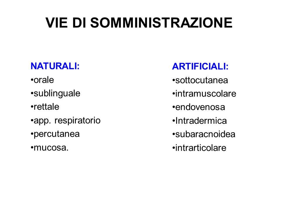 VIE DI SOMMINISTRAZIONE ARTIFICIALI: •sottocutanea •intramuscolare •endovenosa •Intradermica •subaracnoidea •intrarticolare NATURALI: •orale •sublinguale •rettale •app.