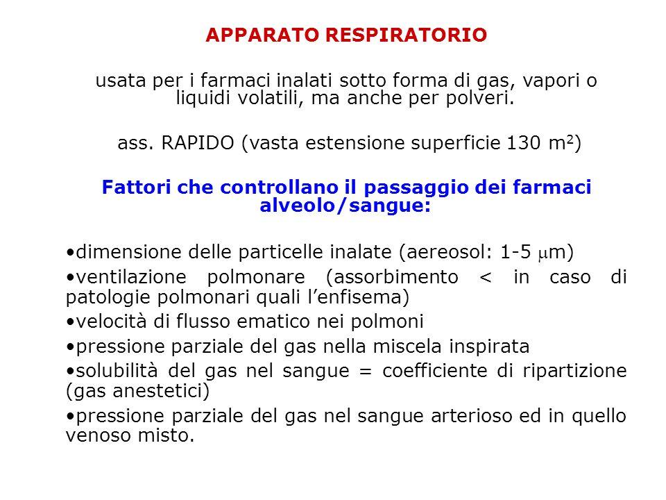 APPARATO RESPIRATORIO usata per i farmaci inalati sotto forma di gas, vapori o liquidi volatili, ma anche per polveri.