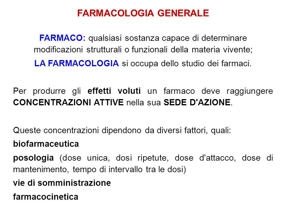 FARMACOLOGIA GENERALE FARMACO: qualsiasi sostanza capace di determinare modificazioni strutturali o funzionali della materia vivente; LA FARMACOLOGIA si occupa dello studio dei farmaci.