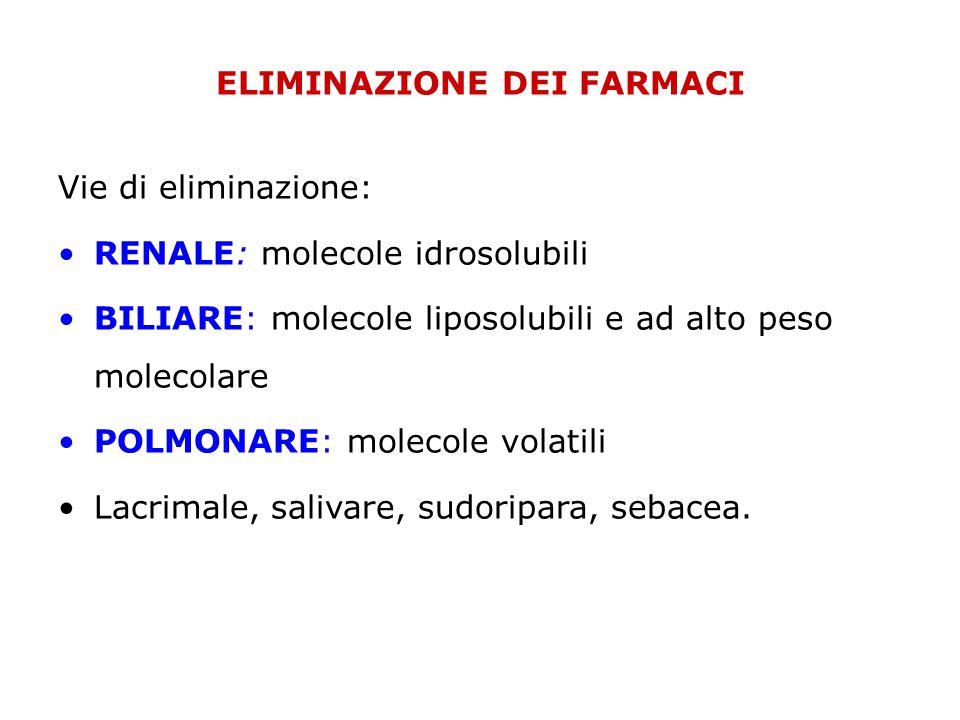 ELIMINAZIONE DEI FARMACI Vie di eliminazione: •RENALE: molecole idrosolubili •BILIARE: molecole liposolubili e ad alto peso molecolare •POLMONARE: molecole volatili •Lacrimale, salivare, sudoripara, sebacea.