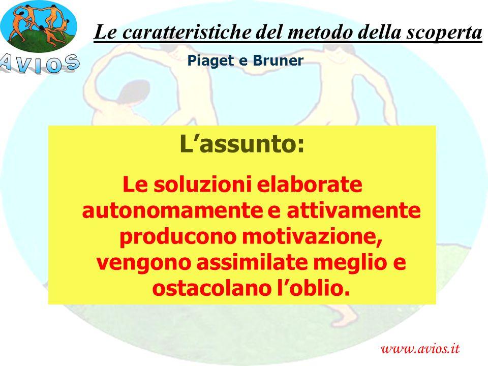 www.avios.it Le caratteristiche del metodo della scoperta Piaget e Bruner L'assunto: Le soluzioni elaborate autonomamente e attivamente producono moti