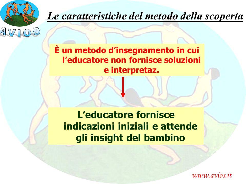 www.avios.it Le caratteristiche del metodo della scoperta È un metodo d'insegnamento in cui l'educatore non fornisce soluzioni e interpretaz. L'educat