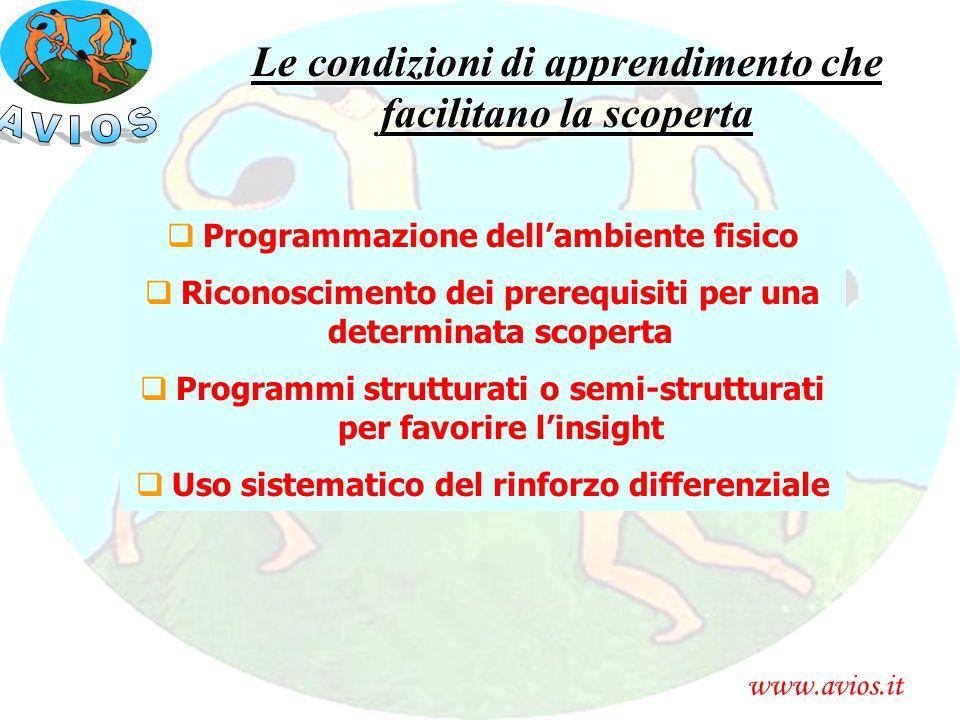 www.avios.it Le condizioni di apprendimento che facilitano la scoperta  Programmazione dell'ambiente fisico  Riconoscimento dei prerequisiti per una