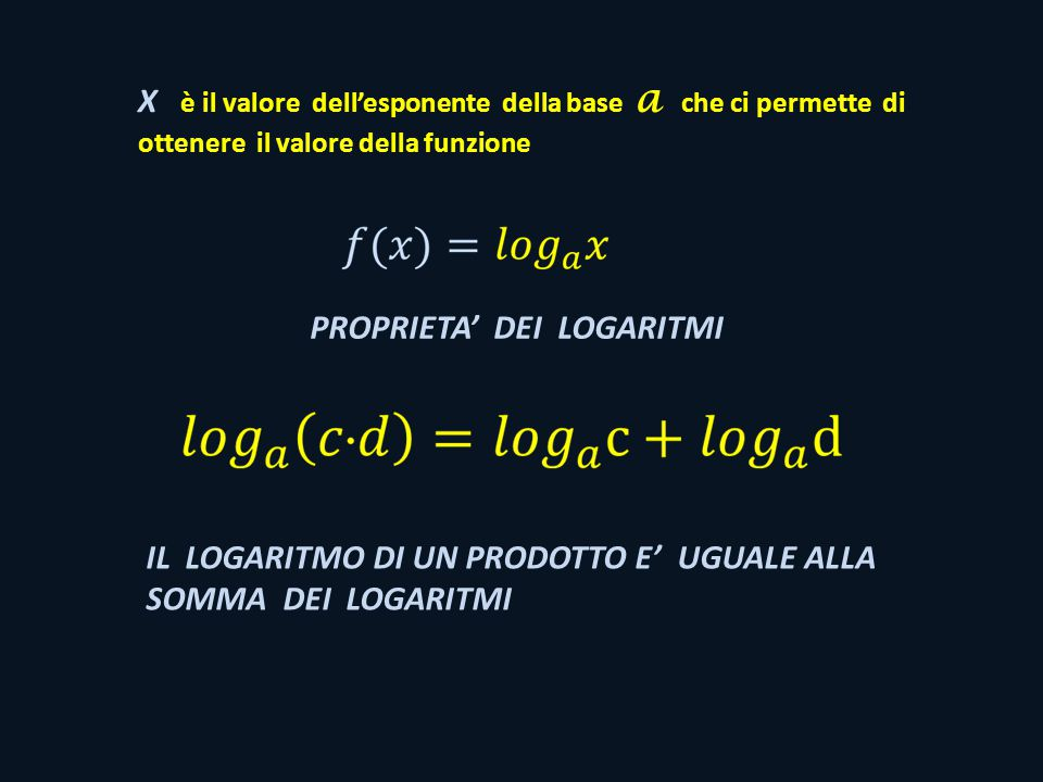 X è il valore dell'esponente della base a che ci permette di ottenere il valore della funzione PROPRIETA' DEI LOGARITMI IL LOGARITMO DI UN PRODOTTO E' UGUALE ALLA SOMMA DEI LOGARITMI
