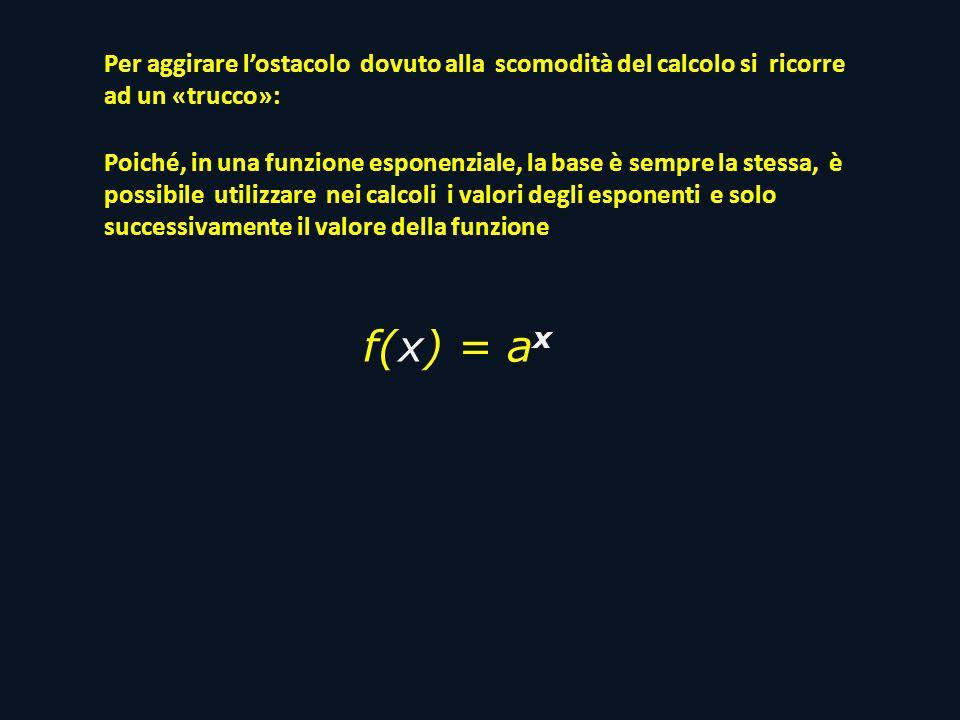 Per aggirare l'ostacolo dovuto alla scomodità del calcolo si ricorre ad un «trucco»: Poiché, in una funzione esponenziale, la base è sempre la stessa, è possibile utilizzare nei calcoli i valori degli esponenti e solo successivamente il valore della funzione f(x) = a x