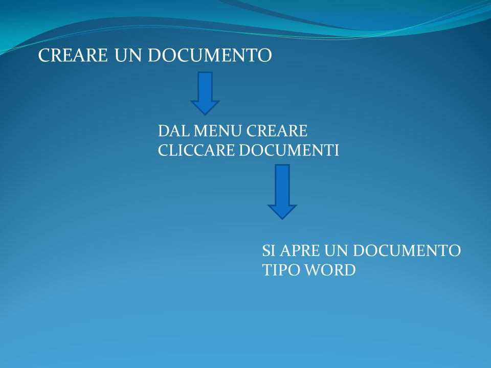 CREARE UN DOCUMENTO DAL MENU CREARE CLICCARE DOCUMENTI SI APRE UN DOCUMENTO TIPO WORD