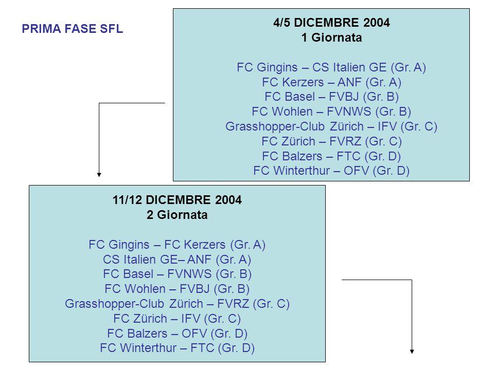 4/5 DICEMBRE 2004 1 Giornata FC Gingins – CS Italien GE (Gr. A) FC Kerzers – ANF (Gr. A) FC Basel – FVBJ (Gr. B) FC Wohlen – FVNWS (Gr. B) Grasshopper