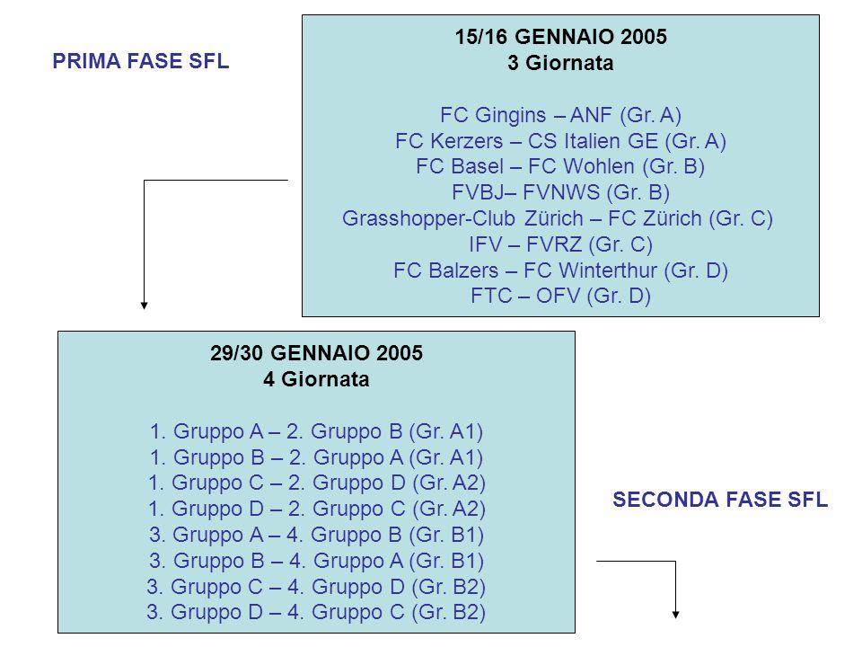 PRIMA FASE SFL 15/16 GENNAIO 2005 3 Giornata FC Gingins – ANF (Gr. A) FC Kerzers – CS Italien GE (Gr. A) FC Basel – FC Wohlen (Gr. B) FVBJ– FVNWS (Gr.