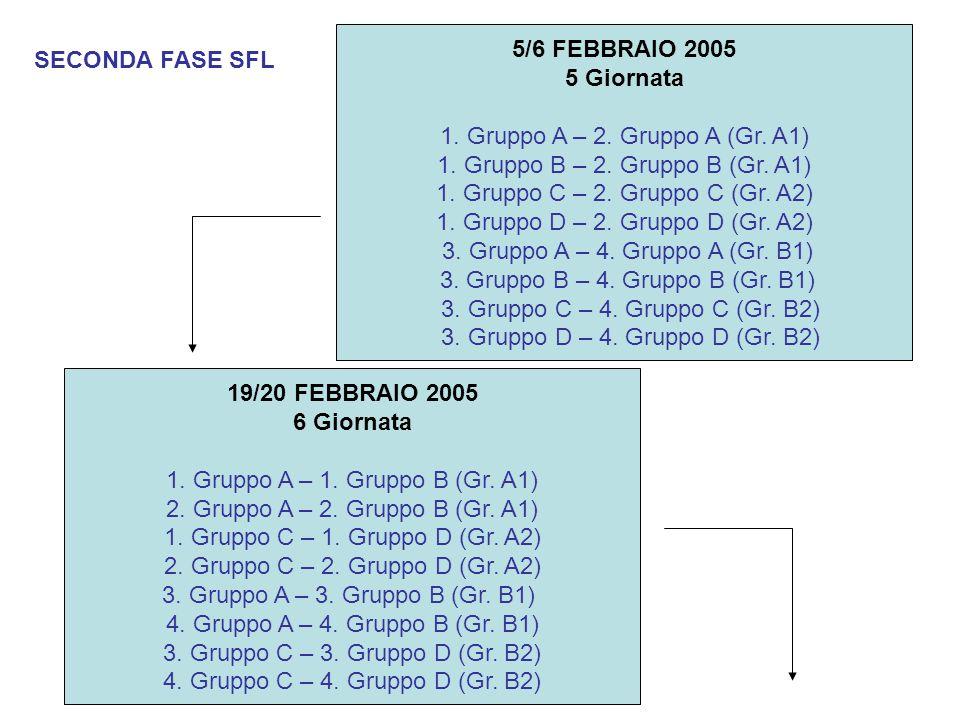 SECONDA FASE SFL 5/6 FEBBRAIO 2005 5 Giornata 1. Gruppo A – 2. Gruppo A (Gr. A1) 1. Gruppo B – 2. Gruppo B (Gr. A1) 1. Gruppo C – 2. Gruppo C (Gr. A2)