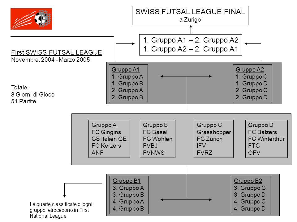 SWISS FUTSAL LEAGUE First National League Novembre 2004 - Marzo 2005 16 Squadre I Finalisti sono promossi in SWISS FUTSAL LEAGUE Retrocedono in 3a.