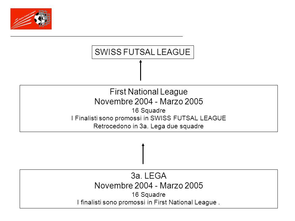 1.SWISS FUTSAL CUP Dicembre 2004 - Marzo 2005 Partecipano le 16 Squadre della SWISS FUTSAL LEAGUE.
