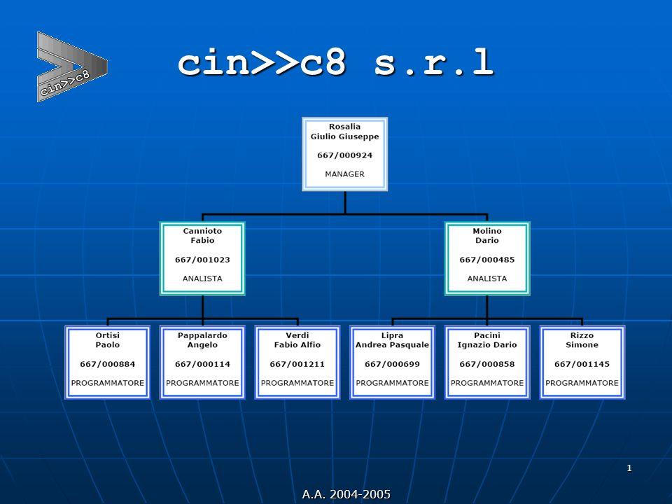 1 cin>>c8 s.r.l A.A. 2004-2005