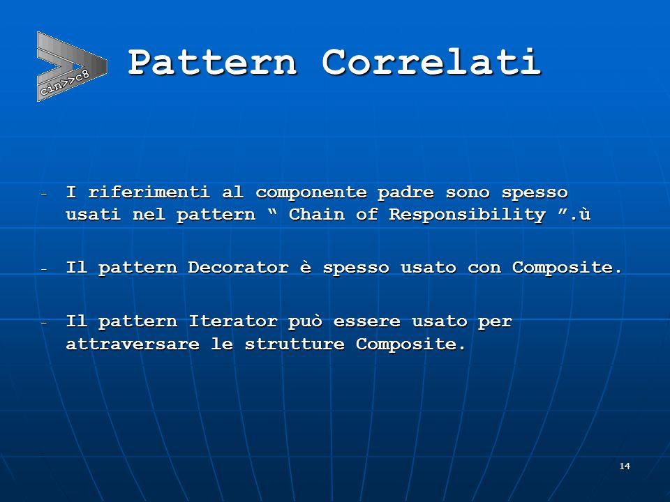 14 Pattern Correlati - I riferimenti al componente padre sono spesso usati nel pattern Chain of Responsibility .ù - Il pattern Decorator è spesso usato con Composite.