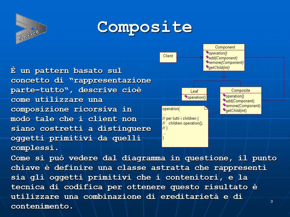 3 Composite È un pattern basato sul concetto di rappresentazione parte–tutto , descrive cioè come utilizzare una composizione ricorsiva in modo tale che i client non siano costretti a distinguere oggetti primitivi da quelli complessi.