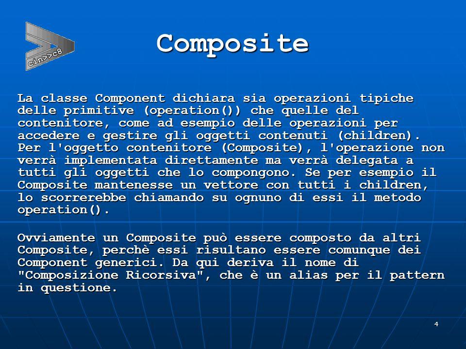 4 Composite La classe Component dichiara sia operazioni tipiche delle primitive (operation()) che quelle del contenitore, come ad esempio delle operazioni per accedere e gestire gli oggetti contenuti (children).
