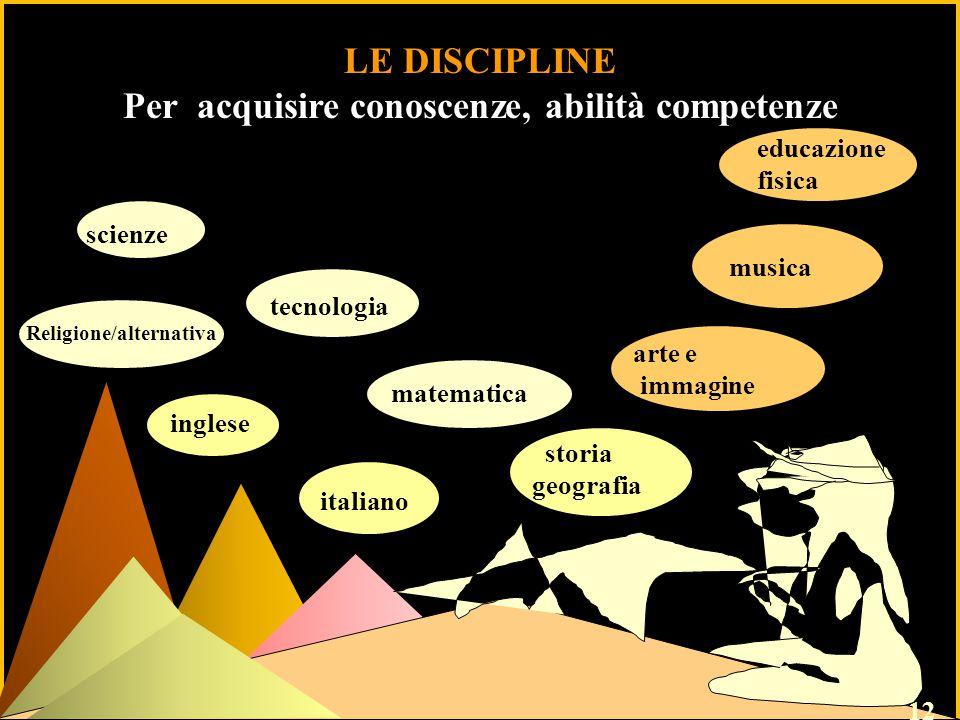 9 Istituto Comprensivo «A. Manzoni» Pozzuolo Martesana LE DISCIPLINE Per acquisire conoscenze, abilità competenze 8 italiano matematica scienze musica