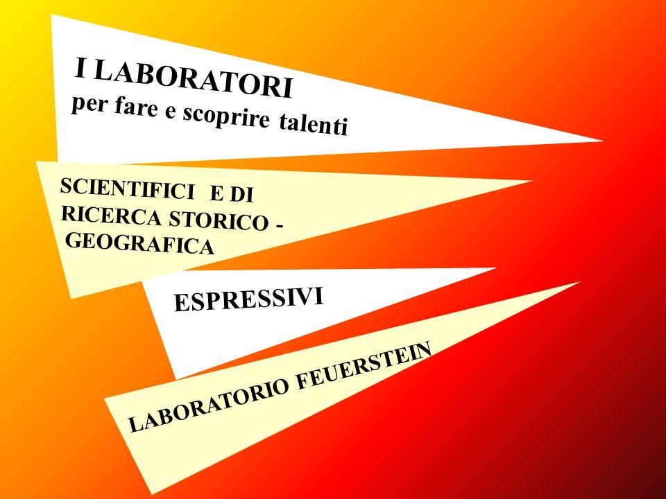 I LABORATORI per fare e scoprire talenti ESPRESSIVI SCIENTIFICI E DI RICERCA STORICO - GEOGRAFICA LABORATORIO FEUERSTEIN