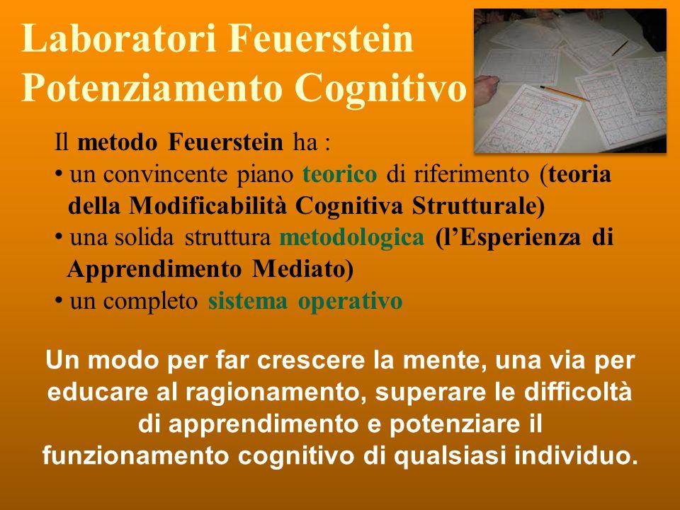 Laboratori Feuerstein Potenziamento Cognitivo Il metodo Feuerstein ha : • un convincente piano teorico di riferimento (teoria della Modificabilità Cog