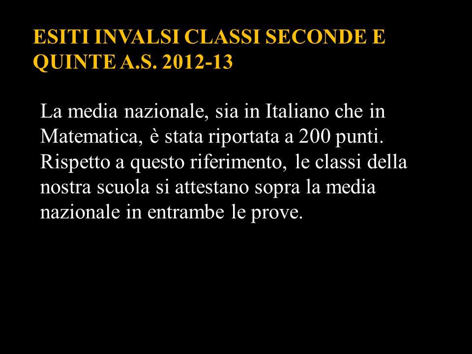 25 ESITI INVALSI CLASSI SECONDE E QUINTE A.S. 2012-13 La media nazionale, sia in Italiano che in Matematica, è stata riportata a 200 punti. Rispetto a