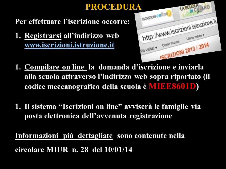 PROCEDURA Per effettuare l'iscrizione occorre: 1.Registrarsi all'indirizzo web www.iscrizioni.istruzione.it 1.Compilare on line la domanda d'iscrizion