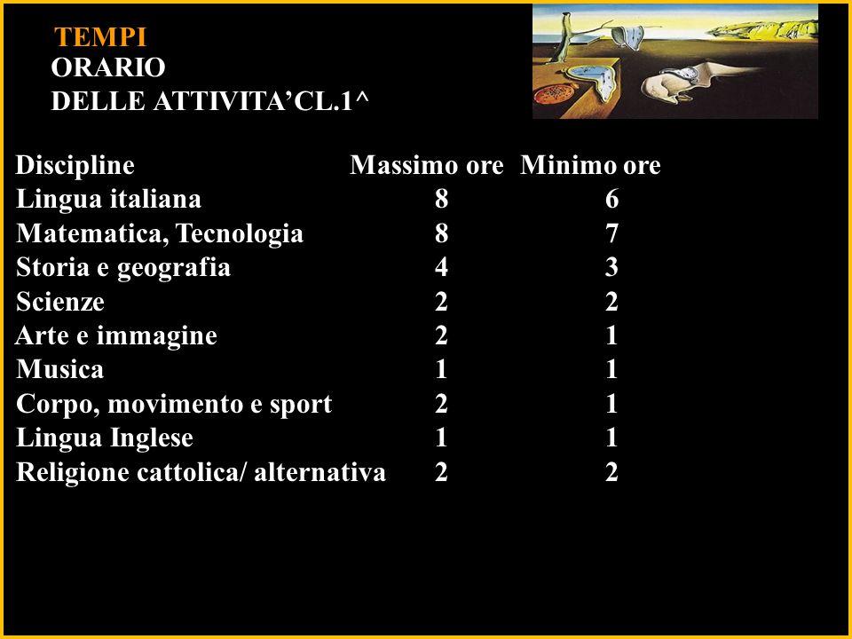10 Discipline Massimo ore Minimo ore Lingua italiana 7 6 Matematica 6 5 Storia e geografia 4 3 Discipline Massimo ore Minimo ore Lingua italiana 8 6 M