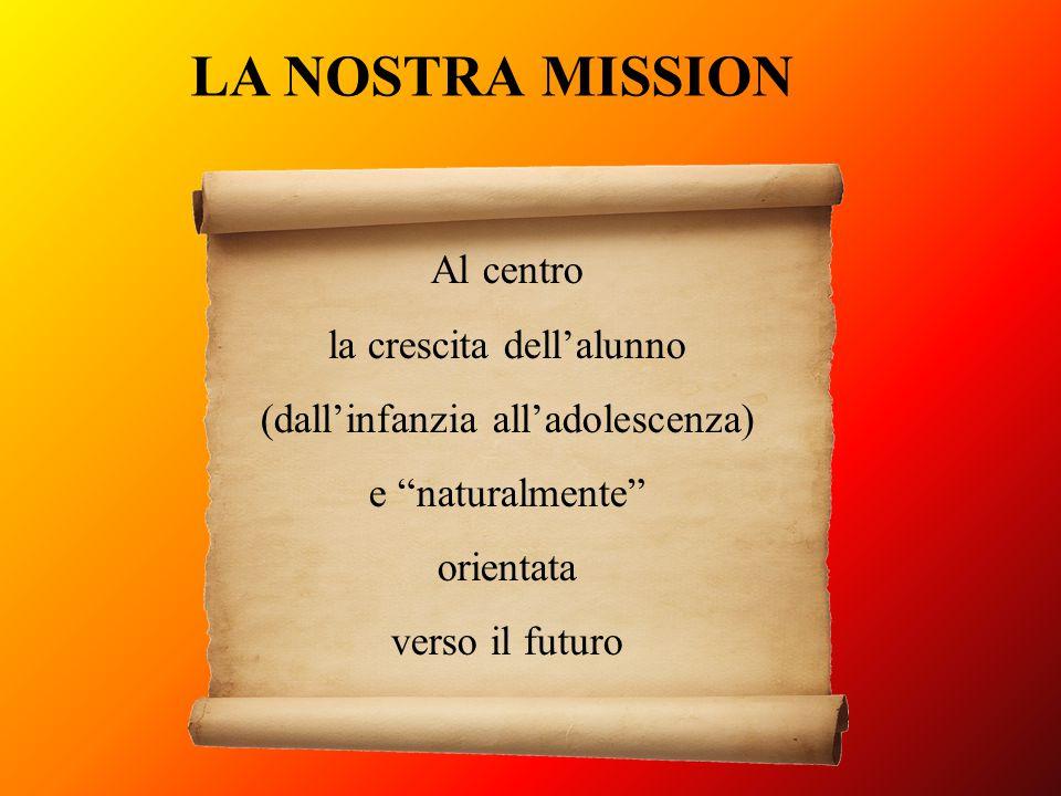 """LA NOSTRA MISSION Al centro la crescita dell'alunno (dall'infanzia all'adolescenza) e """"naturalmente"""" orientata verso il futuro"""