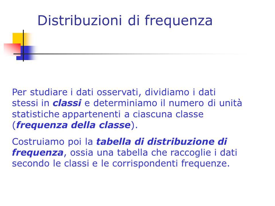 Distribuzioni di frequenza Per studiare i dati osservati, dividiamo i dati stessi in classi e determiniamo il numero di unità statistiche appartenenti