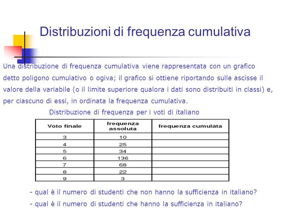 Distribuzioni di frequenza cumulativa Una distribuzione di frequenza cumulativa viene rappresentata con un grafico detto poligono cumulativo o ogiva;