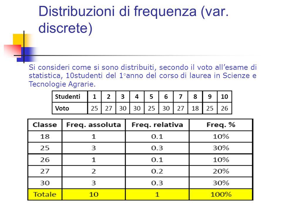 Distribuzioni di frequenza (var. discrete) Si consideri come si sono distribuiti, secondo il voto all'esame di statistica, 10studenti del 1°anno del c