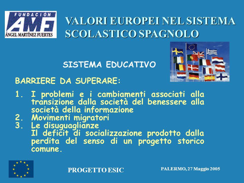 VALORI EUROPEI NEL SISTEMA SCOLASTICO SPAGNOLO PALERMO, 27 Maggio 2005 PROGETTO ESIC SISTEMA EDUCATIVO BARRIERE DA SUPERARE: 1.