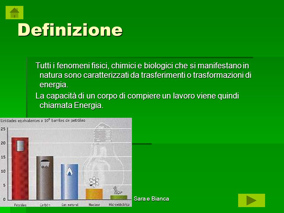Sara e Bianca Fonti non rinnovabili Le fonti non rinnovabili sono il carbone, il petrolio, il metano e l uranio.