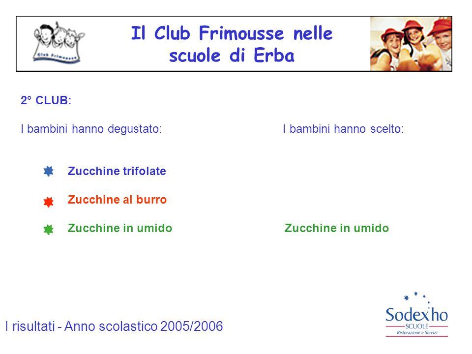 Il Club Frimousse nelle scuole di Erba 2° CLUB: I bambini hanno degustato: I bambini hanno scelto: Zucchine trifolate Zucchine al burro Zucchine in um